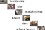stiegenhaus_collage_flat_poster